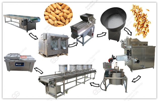 Peanut Frying Production Line for Dry Type