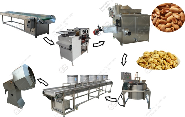 Peanut Frying Production Line for Wet Type